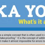 What is Poka Yoke?