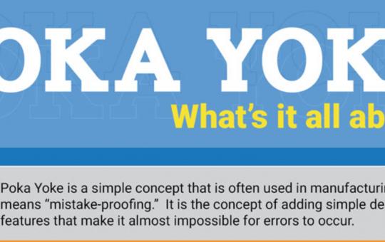 Poka Yoke: What's it all about?